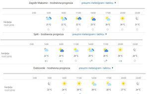 Prognoza DHMZ-a za Zagreb, Split i Dubrovnik (Foto: screenshot/DHMZ)