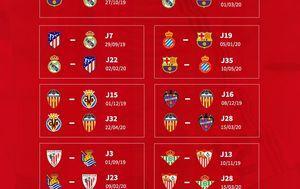 Najzanimljiviji susreti španjolskog prvenstva u sezoni 2019./2020. (Foto: AS)