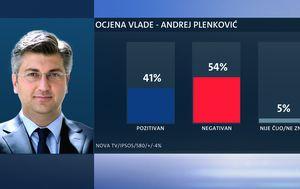 Ekskluzivno istraživanje Dnevnika Nove TV: Godinu dana Vlade (Dnevnik.hr) - 5