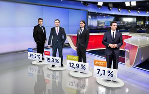 Crobarometar za ožujak (Foto: Dnevnik.hr) - 6