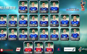Popis reprezentacije Islanda (Screenshot)