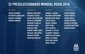 Preliminarni popis Argentine za Svjetsko prvenstvo (Foto: Twitter)