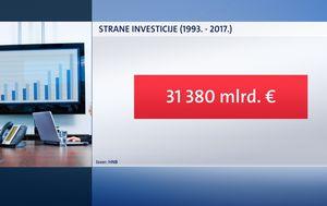 Investicije (Dnevnik.hr) - 4