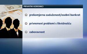 Navike plaćanja obaveza (Foto: Dnevnik.hr) - 1