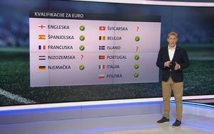 Status reprezentacija (Foto: Dnevnik.hr)