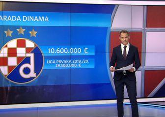 Dinamo prošao skupinu EL - 5