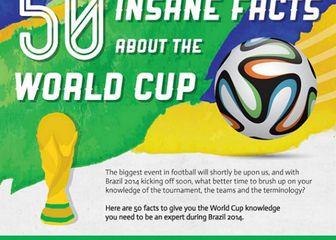 Ovo je 50 zanimljivih činjenica o Svjetskom nogometnom prvenstvu koje kreće danas