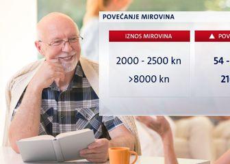 Što je država dala, država je i uzela - mirovine u krizi (Foto: Dnevnik.hr) - 1