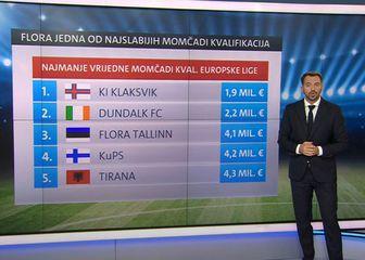 Ždrijeb pomazio Dinamo - 1