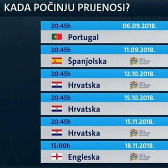 Raspored utakmica Hrvatske do kraja 2018.