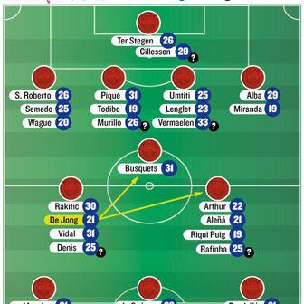 Pozicija za De Jonga u Barceloni (Mundo Deportico.com)