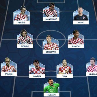 Mogući hrvatski sastav za Rusiju (Foto: GOL.hr)