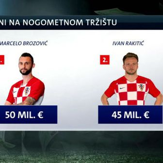 Marcelo Brozović i Ivan Rakitić (GOL.hr)