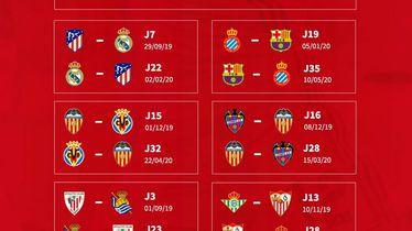 Najzanimljiviji susreti španjolskog prvenstva u sezoni 2019./2020.