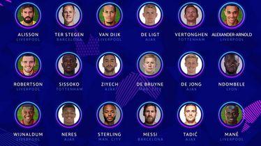 UEFA-ina momčad sezone Lige prvaka (Foto: Twitter)