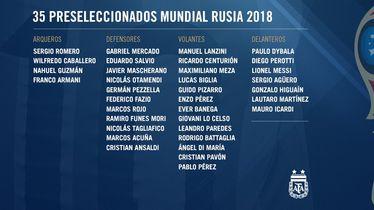 Preliminarni popis Argentine za Svjetsko prvenstvo