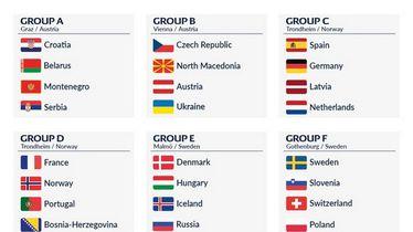Europsko rukometno prvenstvo