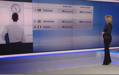 Držani zavod za statistiku analizirao tržište rada (Foto: Dnevnik.hr) - 3