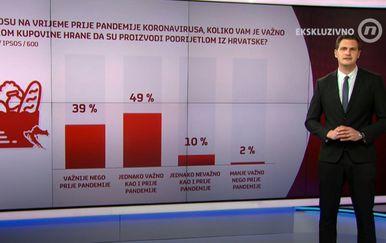 Dino Goleš i razmišljanja Hrvata o hrani - 1