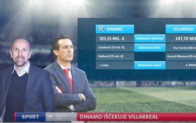 Dinamo vs Villarreal
