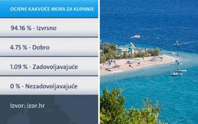 Plaža, ilustracija (Foto: Grgo Jelavic/PIXSELL/Dnevnik.hr)