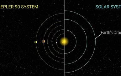 NASA otkrila planetarni sustav sličan našem (Screenshot NASA)