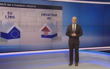 Videozid Mislava Bage o bezgotovinskim nenamjenskim kreditima (Foto: Dnevnik.hr) - 5