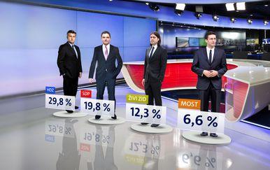 Crobarometar za veljaču (Foto: Dnevnik.hr) - 10