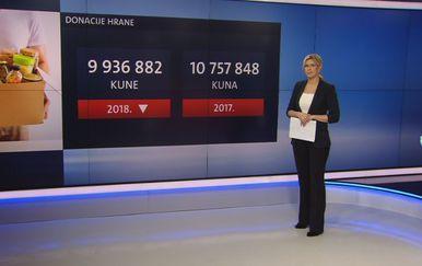 Video-zid Romine Knežić o doniranju hrane (Foto: Dnevnik.hr) - 2