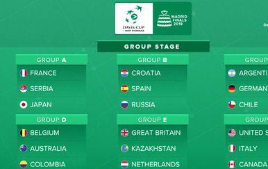 Davis Cup Finals 2019 (Screenshot)