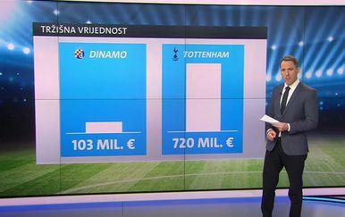 Dinamov europski put - 6