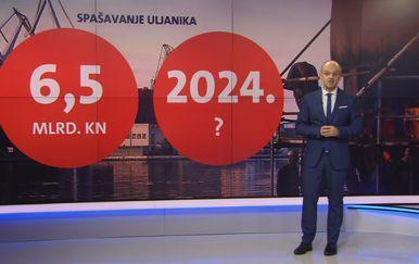 Video-zid Mislava Bage o načinama na koji se mogao iskoristiti novac uložen u spašavanje Uljanika (Foto: Dnevnik.hr) - 1