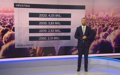 Prognoza smanjenja hrvatskog stanovništva (Foto: Dnevnik.hr)