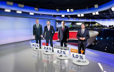 Rezultati Crobarometra za srpanj (Dnevnik.hr)