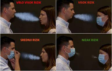 Utjecaj zaštitne maske na rizik zaraze koronavirusom