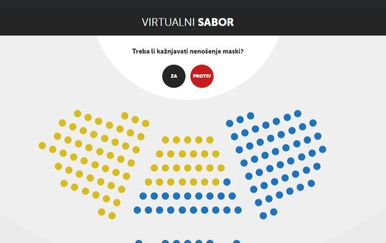 Virtualni Sabor