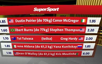Prognoze za UFC 264