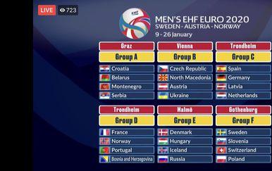 Ždrijeb Europskog rukometnog prvenstva 2020. (Foto: Twitter/EHF)