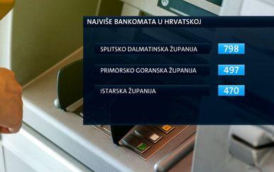 Grafika povećanja broja bankomata (Foto: Dnevnik.hr) - 3