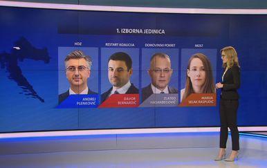 Predvodnici izbornih lista u I. izbornoj jedinici