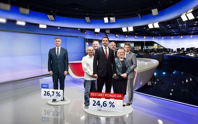 Crobarometar u završnici izbora 2020. - 19