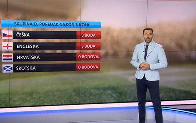 Milan Stjelja o potencijalnom putu Vatrenih na Europskom prvenstvu - 1