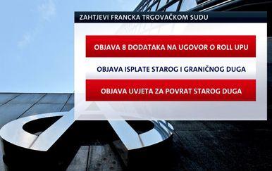 Pravne bitke zbog Agrokora (Foto: Dnevnik.hr) - 4