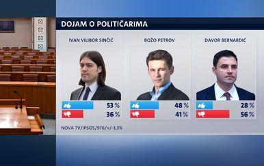Crobaromater Mislava Bage za ožujak 2018. godine (Foto: Dnevnik.hr) - 2