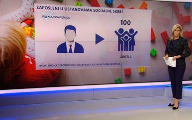 Romina Knežić objašnjava stanje socijalnih radnika u Hrvatskoj (Foto: Dnevnik.hr)