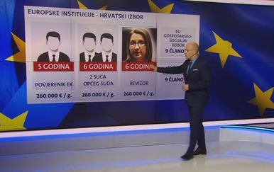 Zid o EU izborima (Foto: Dnevnik.hr) - 1
