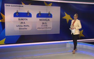 Videozid Romine Knežić o datumima na koje će države članice glasati na izborima za EU (Foto: Dnevnik.hr) - 1
