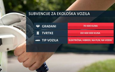 Subvencije za ekološka vozila