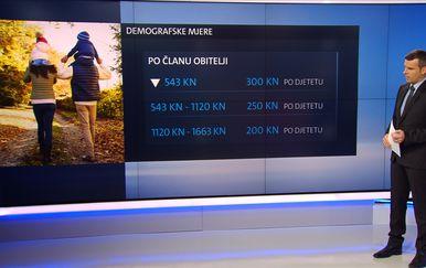 Demografske mjere (Foto: Dnevnik.hr) - 6