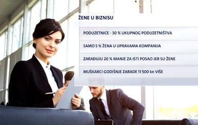 Žene u biznisu (Foto: Dnevnik.hr)